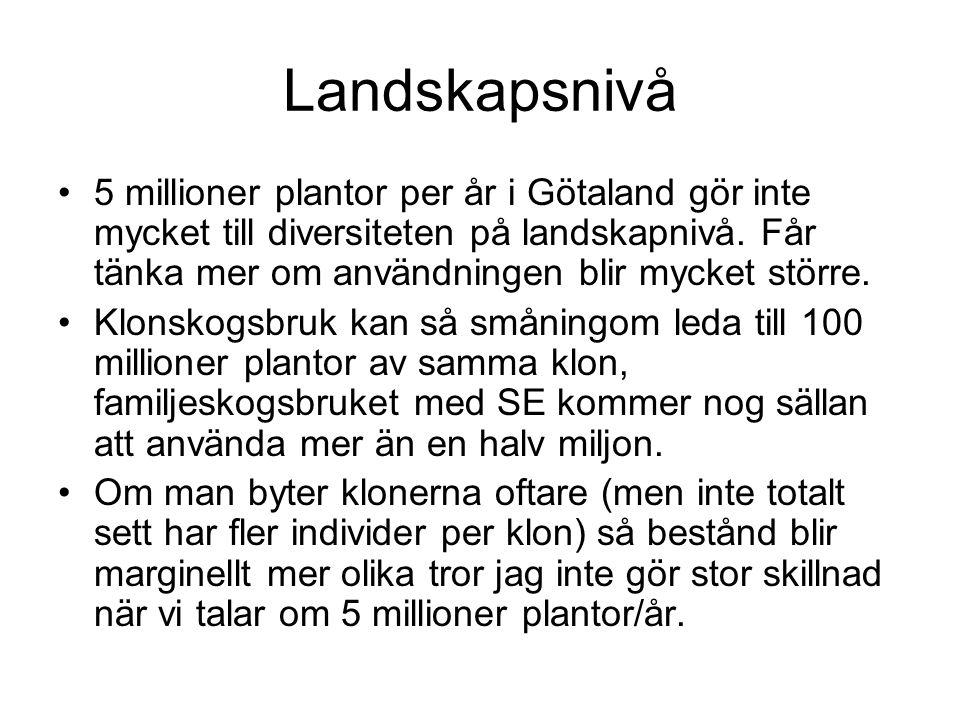 Landskapsnivå 5 millioner plantor per år i Götaland gör inte mycket till diversiteten på landskapnivå. Får tänka mer om användningen blir mycket störr
