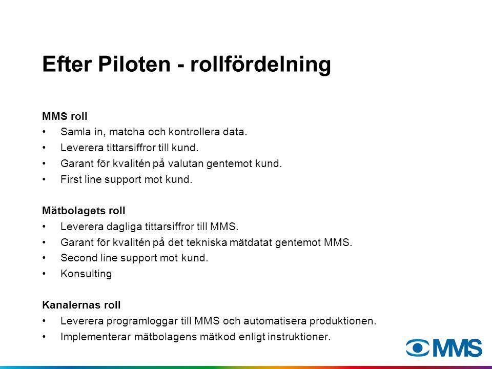 Efter Piloten - rollfördelning MMS roll Samla in, matcha och kontrollera data. Leverera tittarsiffror till kund. Garant för kvalitén på valutan gentem