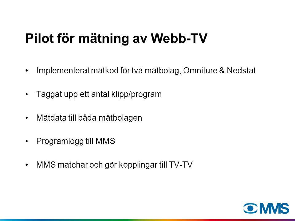 Pilot för mätning av Webb-TV Implementerat mätkod för två mätbolag, Omniture & Nedstat Taggat upp ett antal klipp/program Mätdata till båda mätbolagen Programlogg till MMS MMS matchar och gör kopplingar till TV-TV