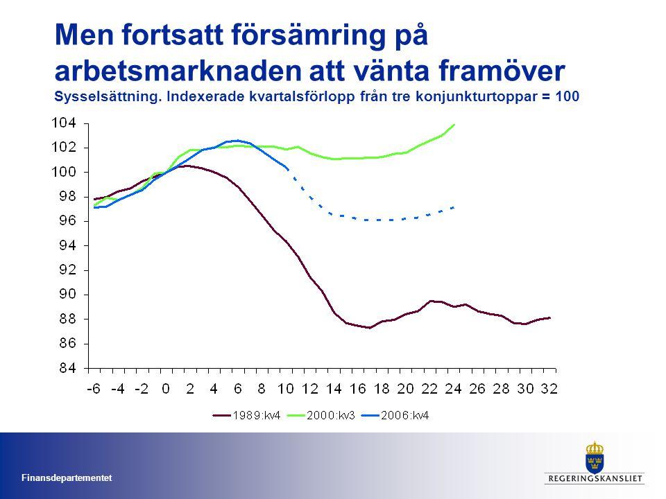 Finansdepartementet Men fortsatt försämring på arbetsmarknaden att vänta framöver Sysselsättning. Indexerade kvartalsförlopp från tre konjunkturtoppar