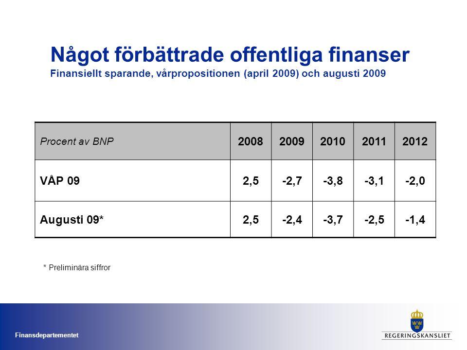 Finansdepartementet Något förbättrade offentliga finanser Finansiellt sparande, vårpropositionen (april 2009) och augusti 2009 Procent av BNP 20082009