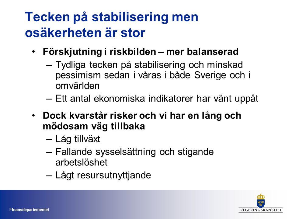 Finansdepartementet Tecken på stabilisering men osäkerheten är stor Förskjutning i riskbilden – mer balanserad –Tydliga tecken på stabilisering och mi