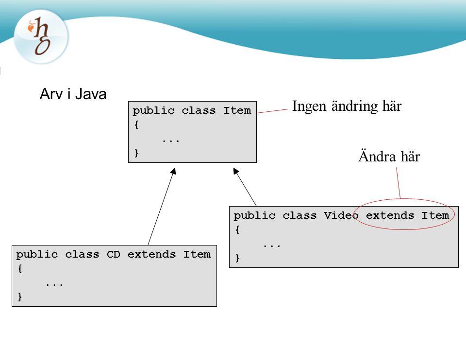 Arv i Java public class Item {... } public class CD extends Item {...