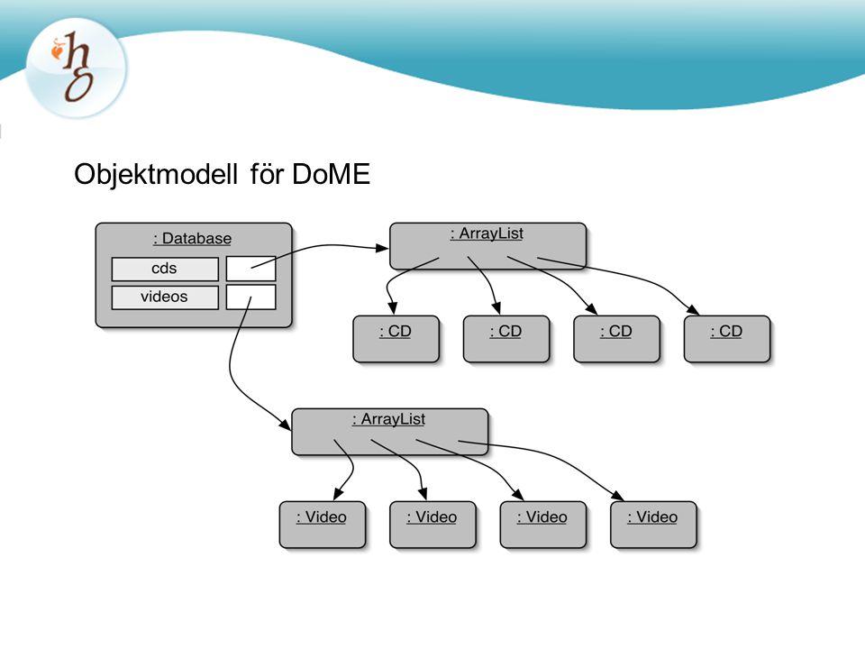 Klassdiagram för DoME