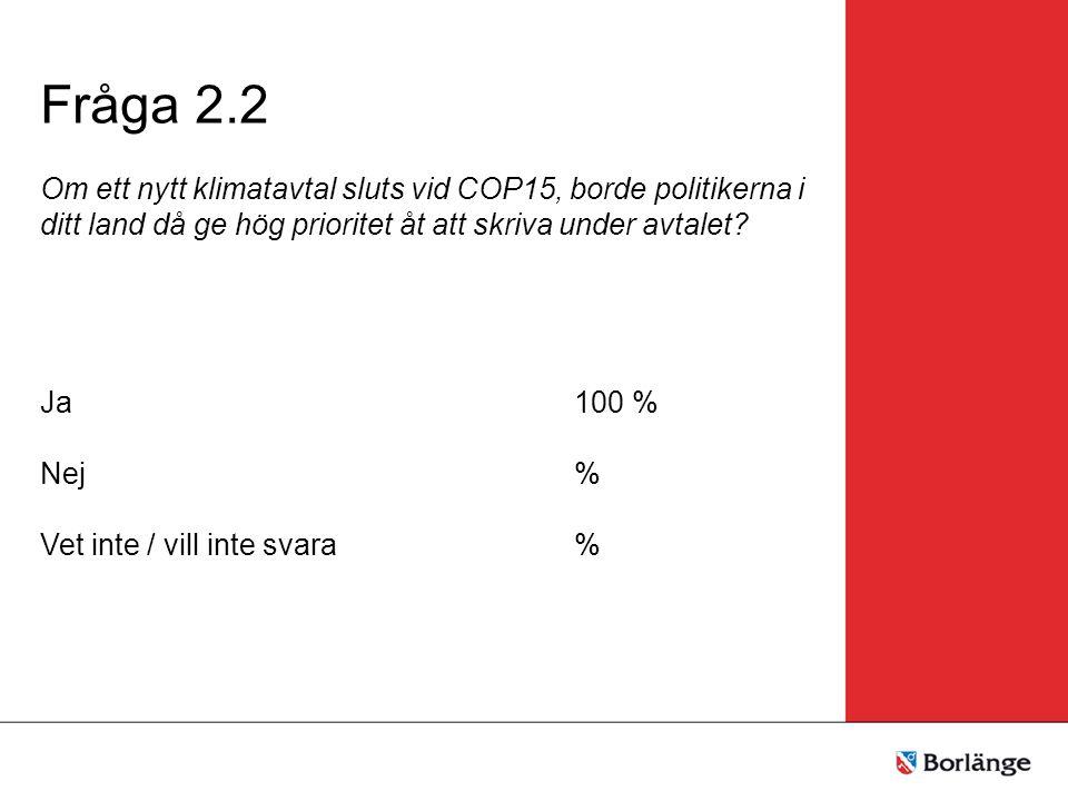 Fråga 2.2 Om ett nytt klimatavtal sluts vid COP15, borde politikerna i ditt land då ge hög prioritet åt att skriva under avtalet? Ja100 % Nej% Vet int