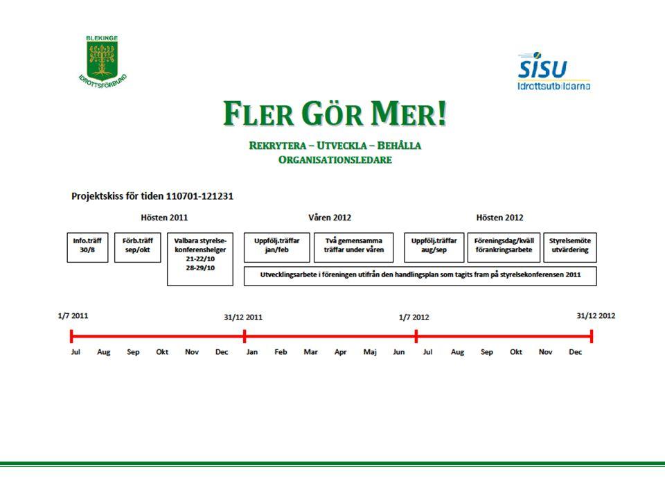 KONFERENSHELG HÖSTEN 2011  Arrangeras fre-lör i oktober (21-22/10 och 28-29/10).