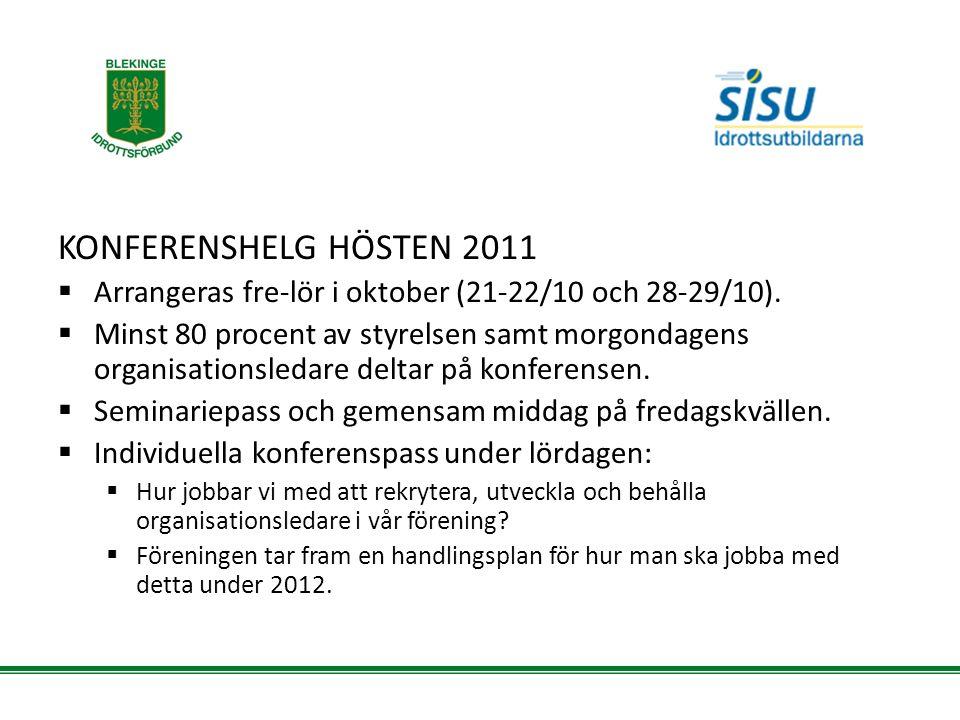 KRAV PÅ FÖRENINGEN  Intresseanmälan. Informationsträff den 30 augusti 2011.