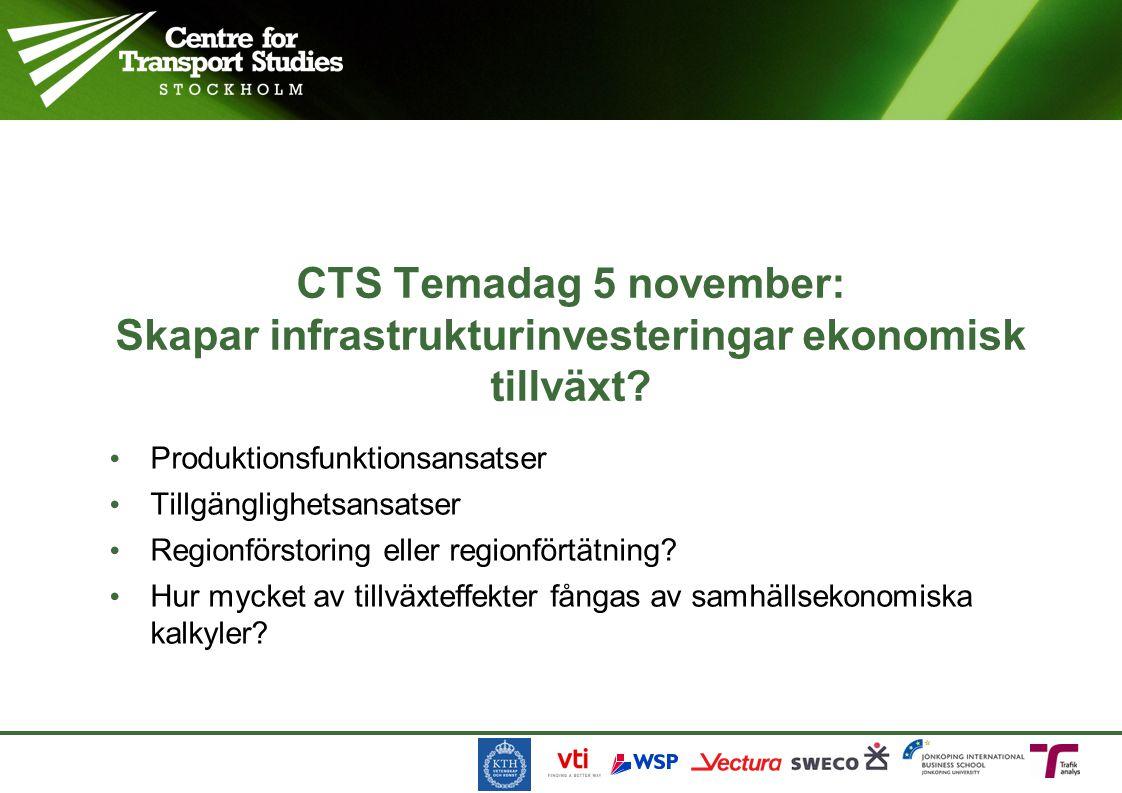 Empiri: tillgänglighet och tillväxt Maria Börjesson Docent transportsystemanalys, KTH Biträdande föreståndare CTS