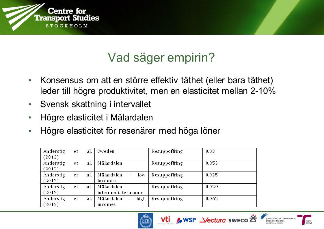 Konsensus om att en större effektiv täthet (eller bara täthet) leder till högre produktivitet, men en elasticitet mellan 2-10% Svensk skattning i intervallet Högre elasticitet i Mälardalen Högre elasticitet för resenärer med höga löner Vad säger empirin