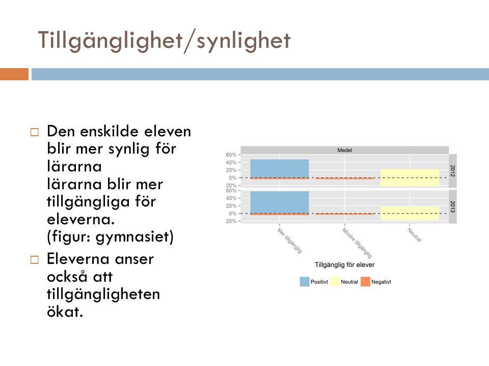 Tillgänglighet/synlighet  Den enskilde eleven blir mer synlig för lärarna lärarna blir mer tillgängliga för eleverna. (figur: gymnasiet)  Eleverna a