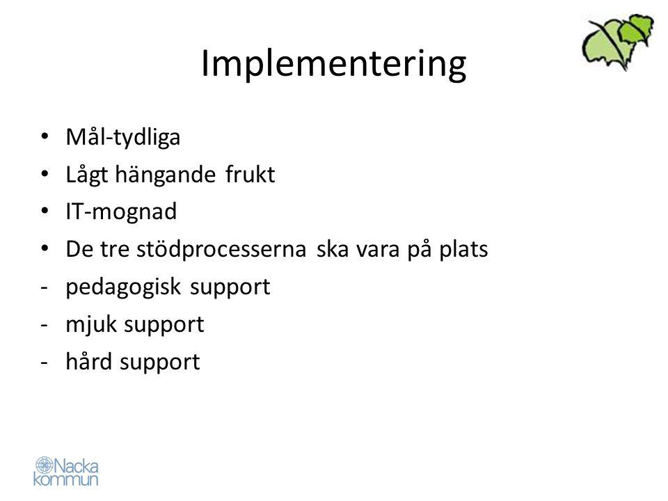 Implementering Mål-tydliga Lågt hängande frukt IT-mognad De tre stödprocesserna ska vara på plats -pedagogisk support -mjuk support -hård support