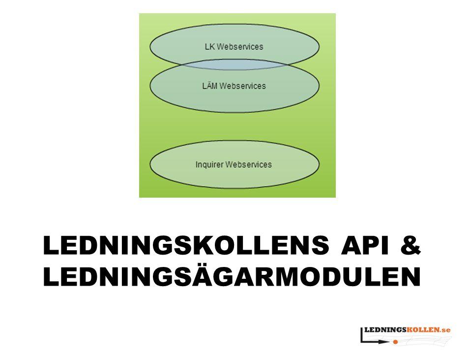 LEDNINGSKOLLENS API & LEDNINGSÄGARMODULEN