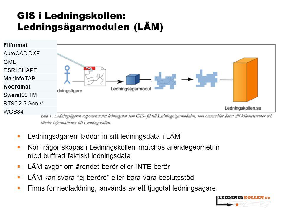 GIS i Ledningskollen: Ledningsägarmodulen (LÄM) Filformat AutoCAD DXF GML ESRI SHAPE Mapinfo TAB Koordinat Sweref99 TM RT90 2.5 Gon V WGS84  Lednings