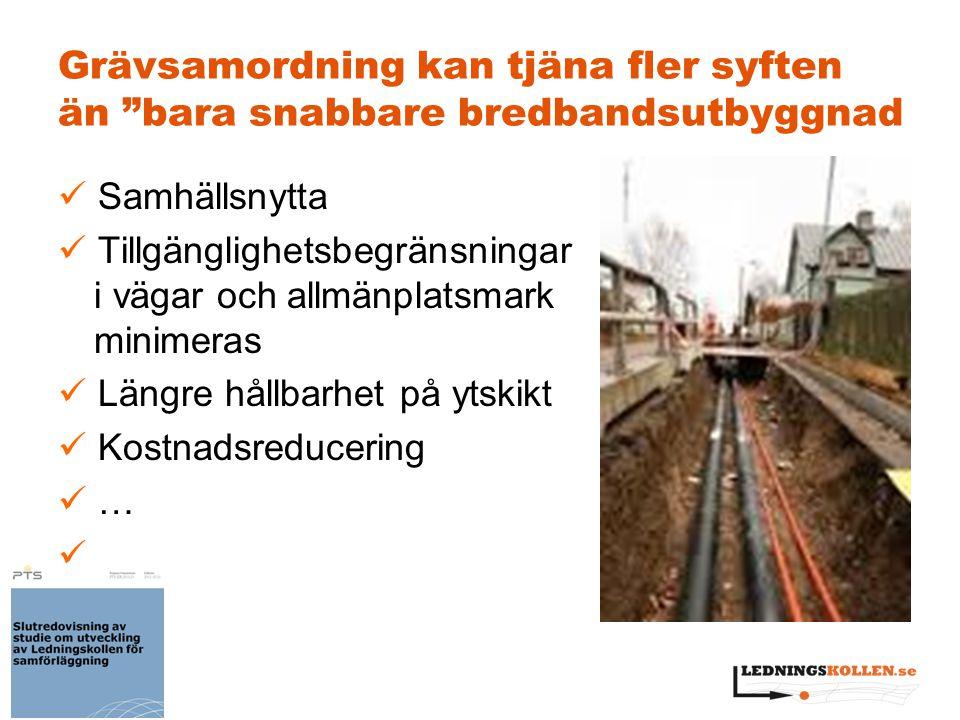 """Grävsamordning kan tjäna fler syften än """"bara snabbare bredbandsutbyggnad Samhällsnytta Tillgänglighetsbegränsningar i vägar och allmänplatsmark minim"""