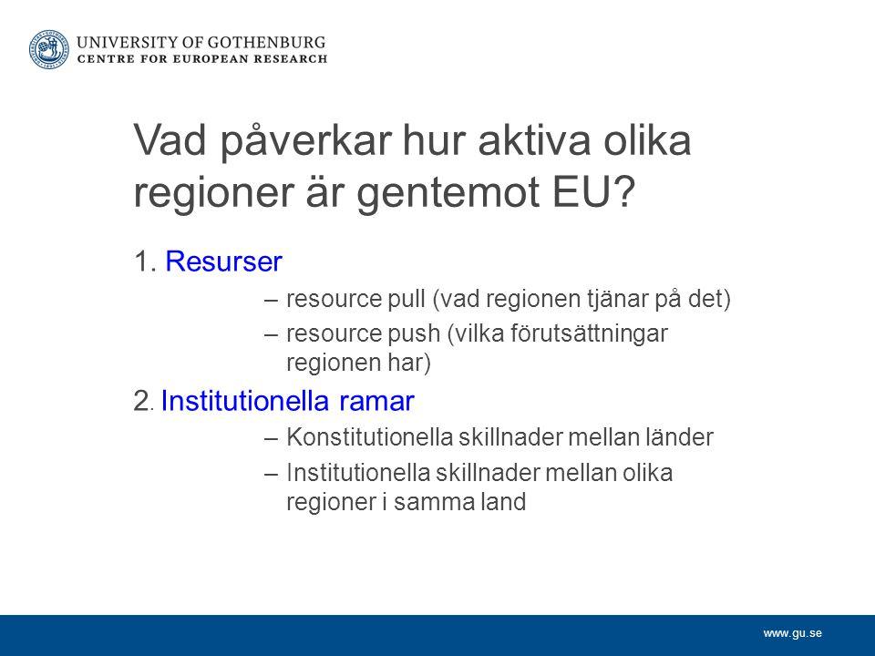 www.gu.se Vad påverkar hur aktiva olika regioner är gentemot EU.