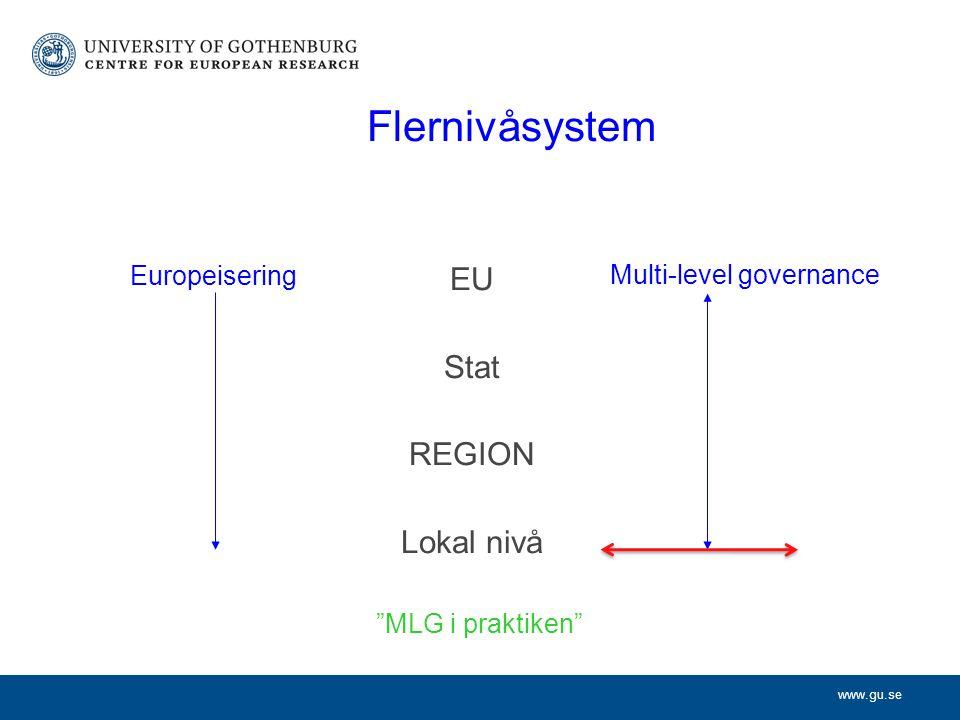 www.gu.se Flernivåsystem EU Stat REGION Lokal nivå Europeisering Multi-level governance MLG i praktiken