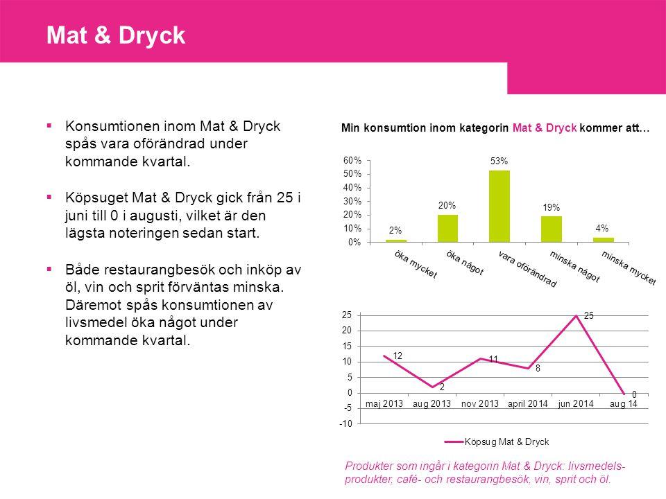 Mat & Dryck  Konsumtionen inom Mat & Dryck spås vara oförändrad under kommande kvartal.