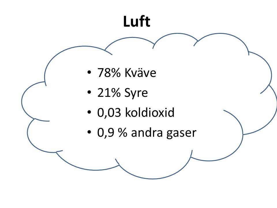 Lufttryck = tyngden av luften ovanför dig Lufttryck mäts med en barometer H = högtryck(klart soligt, varmt på sommaren, kallt på vintern) L = lågtryck (moln nederbörd)