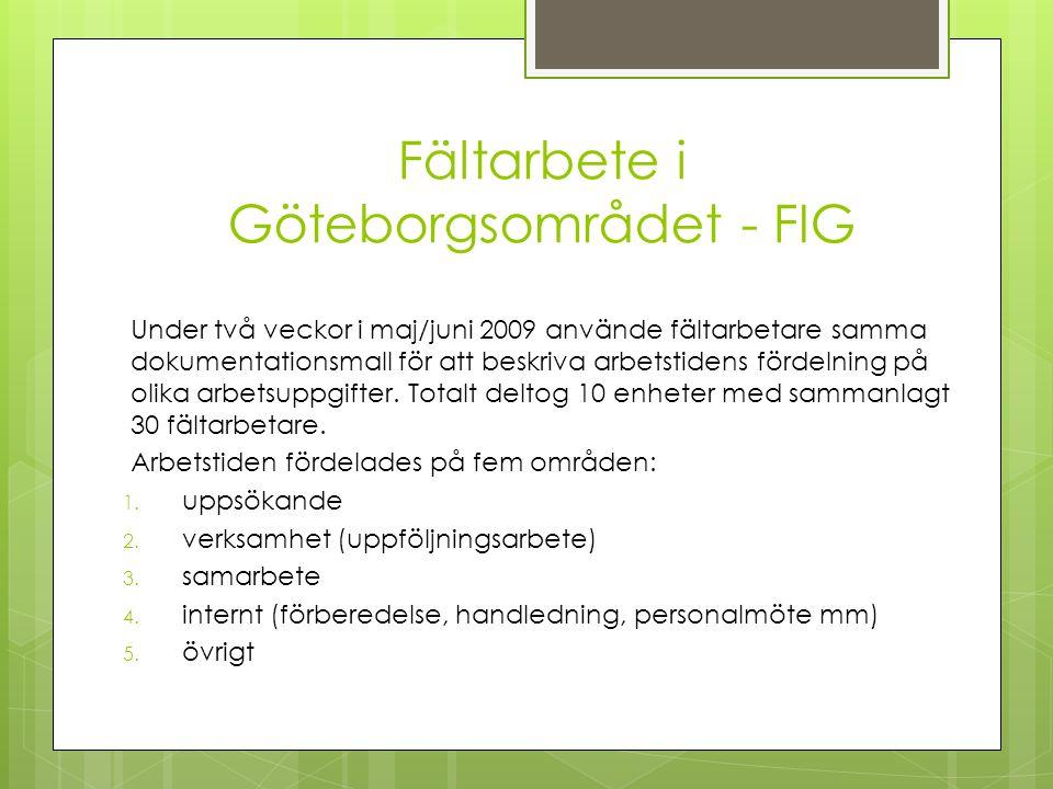Fältarbete i Göteborgsområdet - FIG Under två veckor i maj/juni 2009 använde fältarbetare samma dokumentationsmall för att beskriva arbetstidens fördelning på olika arbetsuppgifter.