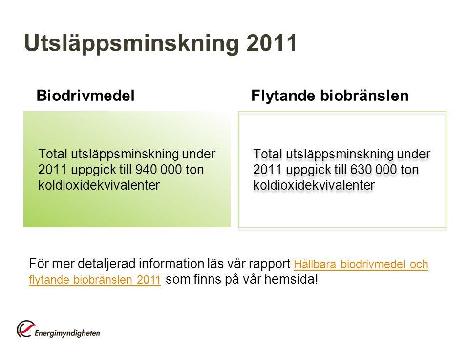 Utsläppsminskning 2011 Biodrivmedel Total utsläppsminskning under 2011 uppgick till 940 000 ton koldioxidekvivalenter Flytande biobränslen Total utslä