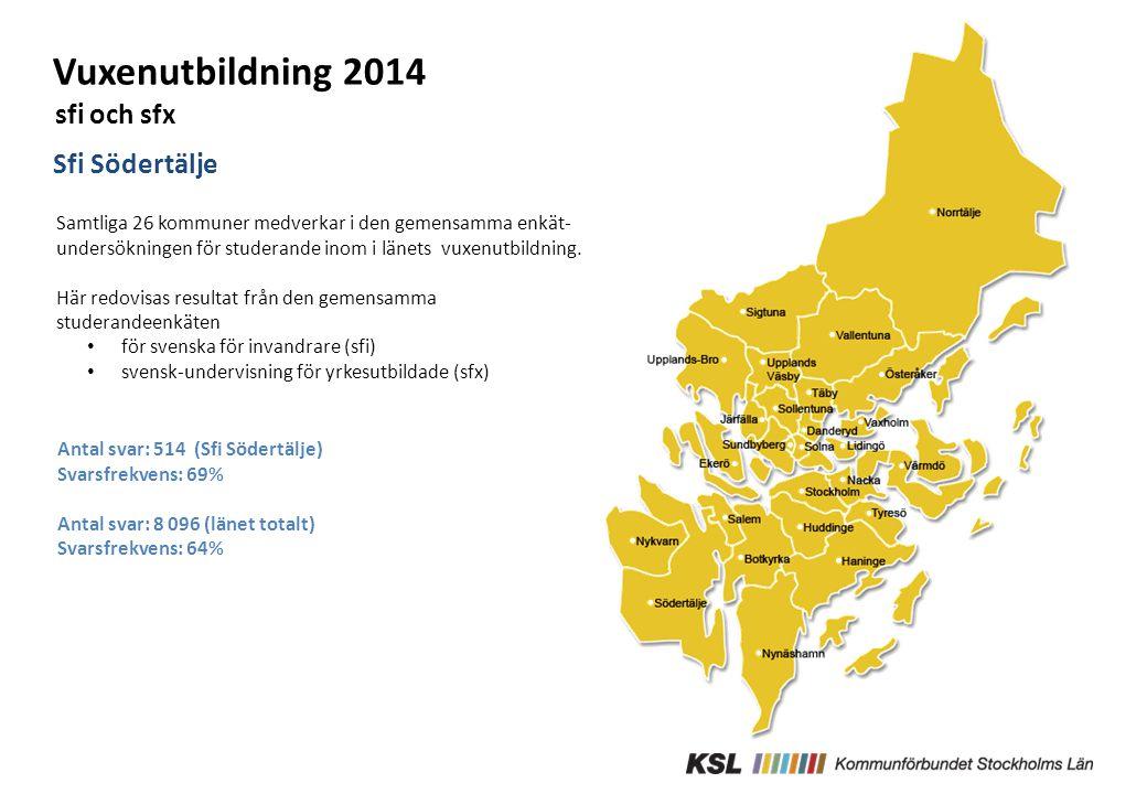 SFI/SFX 2014Sfi Södertälje 22014-06-16 OM UNDERSÖKNINGEN Målet med gemensamma studerandeenkäter är att kommunerna får ett bredare underlag för att, tillsammans med utbildningsanordnarna, utveckla kvaliteten på hela länets vuxenutbildning.