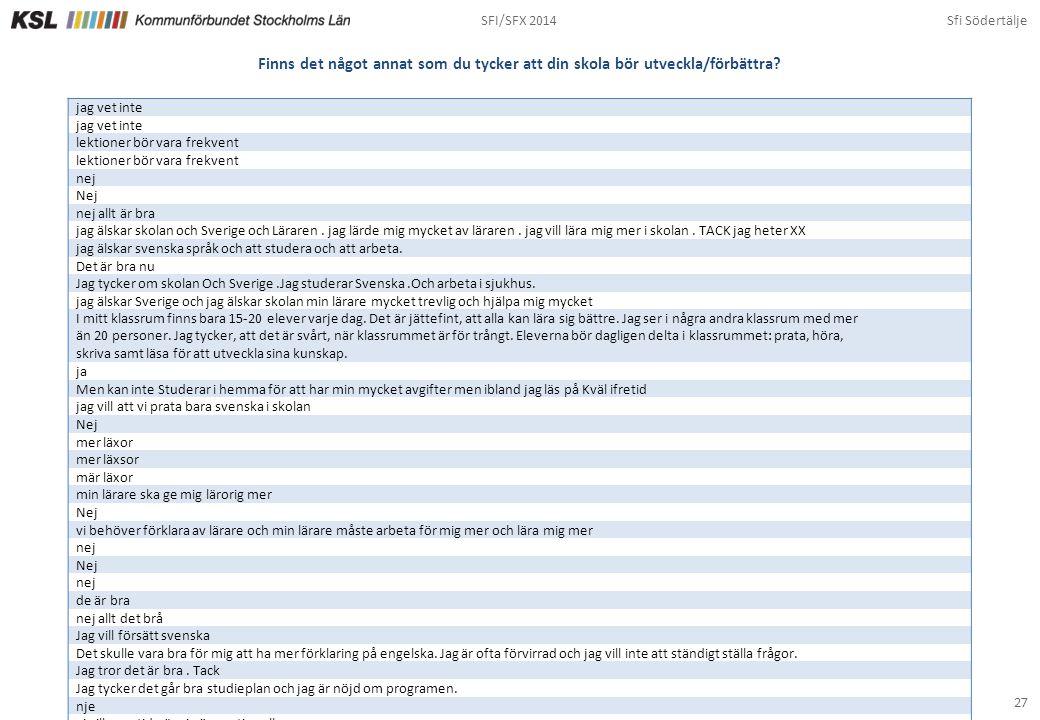 SFI/SFX 2014Sfi Södertälje 27 Finns det något annat som du tycker att din skola bör utveckla/förbättra? jag vet inte lektioner bör vara frekvent nej N