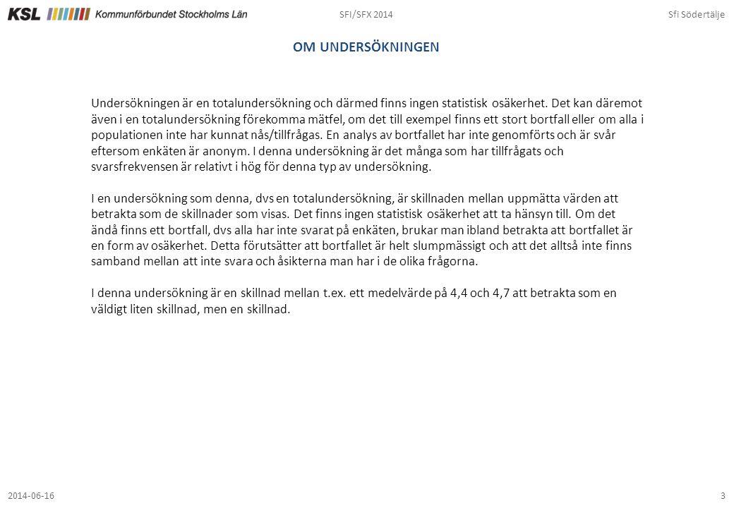 SFI/SFX 2014Sfi Södertälje 142014-06-16 Individuell studieplan & vägledning 54% 42% 58% 45% Andel Ja Jag har en individuell studieplan (en plan för dina studier) 2014 2013 Jag är nöjd med studie- och yrkesvägledningen på min skola 2014 2013