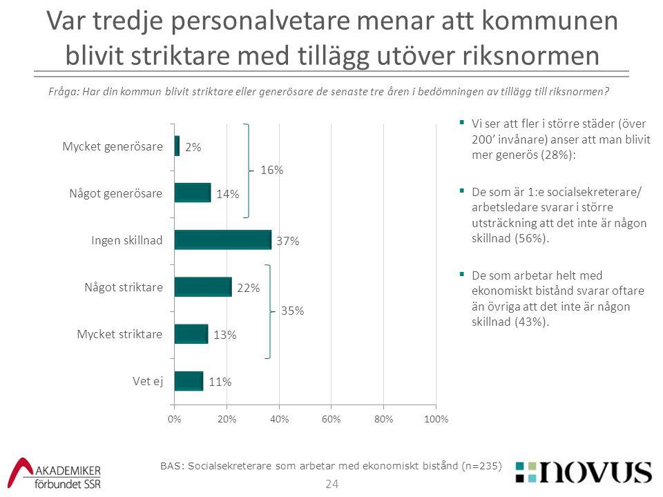 24  Vi ser att fler i större städer (över 200' invånare) anser att man blivit mer generös (28%):  De som är 1:e socialsekreterare/ arbetsledare svar