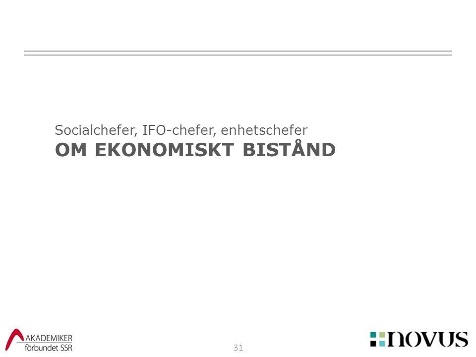 31 Socialchefer, IFO-chefer, enhetschefer OM EKONOMISKT BISTÅND