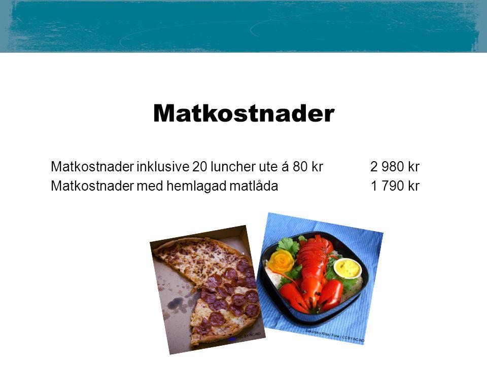 Matkostnader Matkostnader inklusive 20 luncher ute á 80 kr 2 980 kr Matkostnader med hemlagad matlåda 1 790 kr Sakurako Kitsa / Foter / CC BY-NC-ND THEMACGIRL* / Foter / CC BY-NC-NDFoter