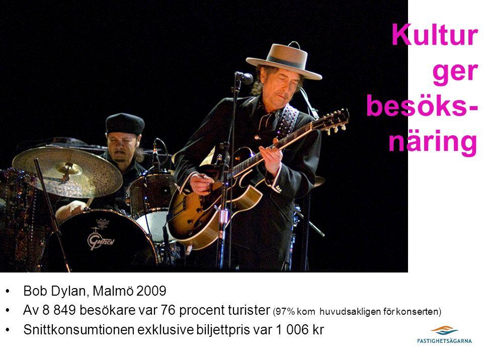 Bob Dylan, Malmö 2009 Av 8 849 besökare var 76 procent turister (97% kom huvudsakligen för konserten) Snittkonsumtionen exklusive biljettpris var 1 006 kr Kultur ger besöks- näring