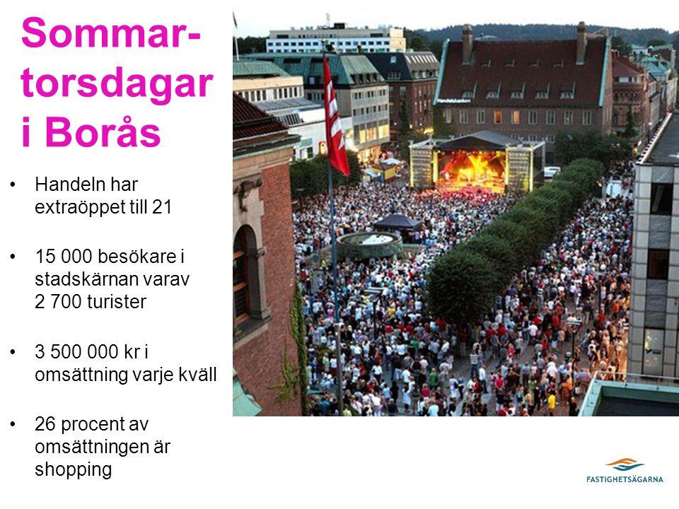 Handeln har extraöppet till 21 15 000 besökare i stadskärnan varav 2 700 turister 3 500 000 kr i omsättning varje kväll 26 procent av omsättningen är shopping Sommar- torsdagar i Borås
