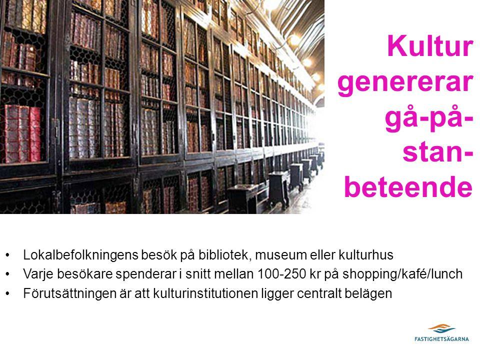 Lokalbefolkningens besök på bibliotek, museum eller kulturhus Varje besökare spenderar i snitt mellan 100-250 kr på shopping/kafé/lunch Förutsättningen är att kulturinstitutionen ligger centralt belägen Kultur genererar gå-på- stan- beteende