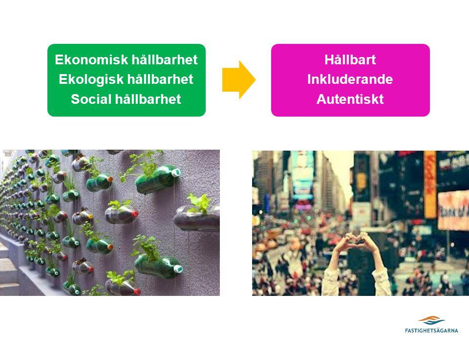 Ekonomisk hållbarhet Ekologisk hållbarhet Social hållbarhet Hållbart Inkluderande Autentiskt