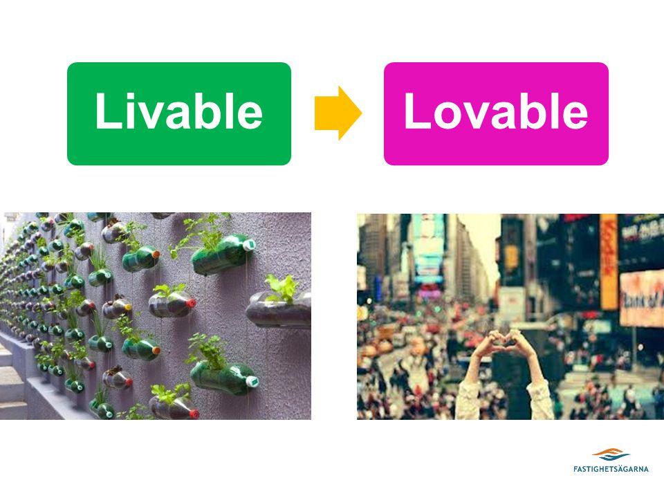 LivableLovable
