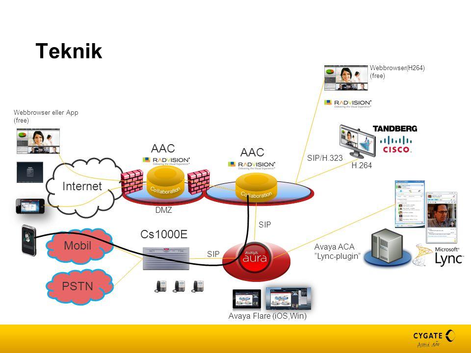 "Teknik PSTN Mobil Internet AAC Cs1000E H.264 Webbrowser eller App (free) AAC Avaya ACA ""Lync-plugin"" SIP Webbrowser(H264) (free) SIP/H.323 DMZ Avaya F"