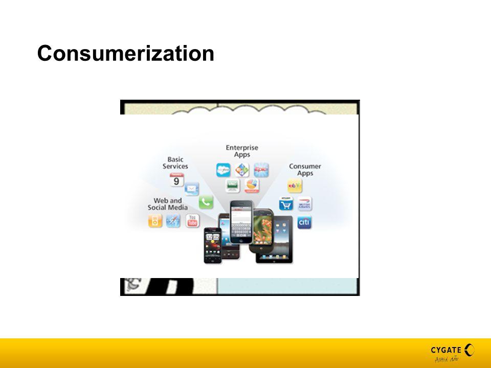 Consumerization