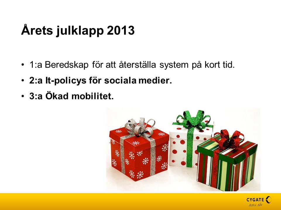 Årets julklapp 2013 1:a Beredskap för att återställa system på kort tid. 2:a It-policys för sociala medier. 3:a Ökad mobilitet.