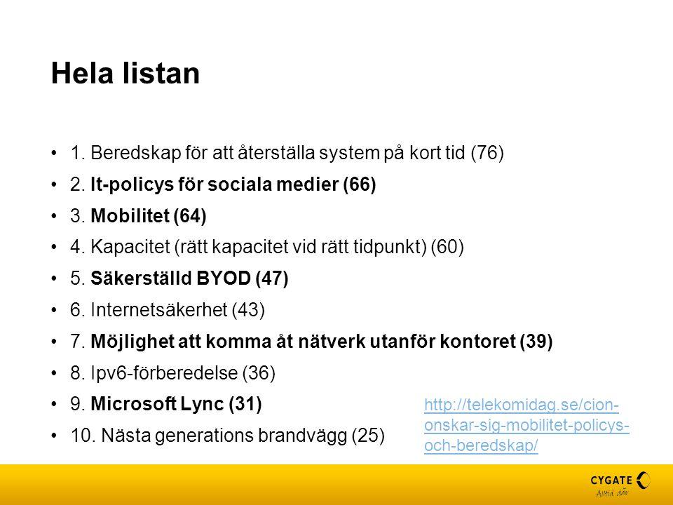 Hela listan 1. Beredskap för att återställa system på kort tid (76) 2. It-policys för sociala medier (66) 3. Mobilitet (64) 4. Kapacitet (rätt kapacit