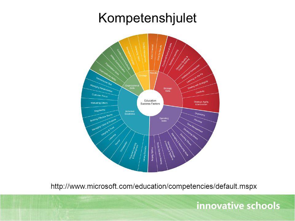 Kompetenshjulet http://www.microsoft.com/education/competencies/default.mspx