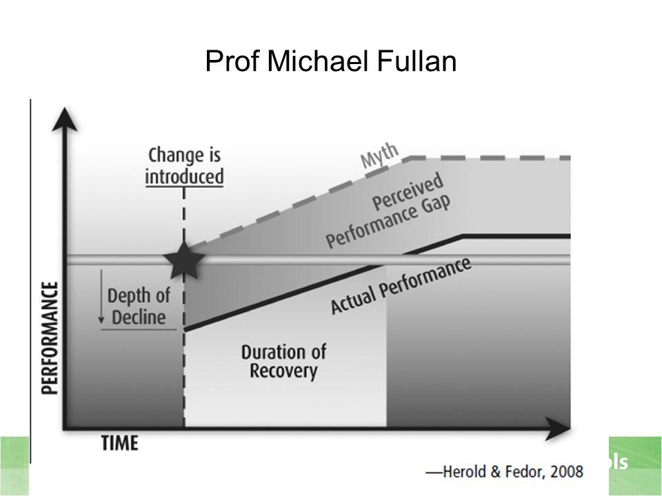 Prof Michael Fullan