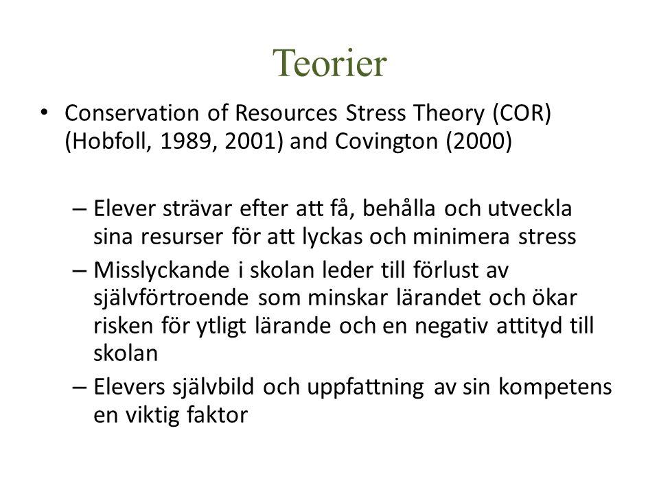 Teorier Conservation of Resources Stress Theory (COR) (Hobfoll, 1989, 2001) and Covington (2000) – Elever strävar efter att få, behålla och utveckla s