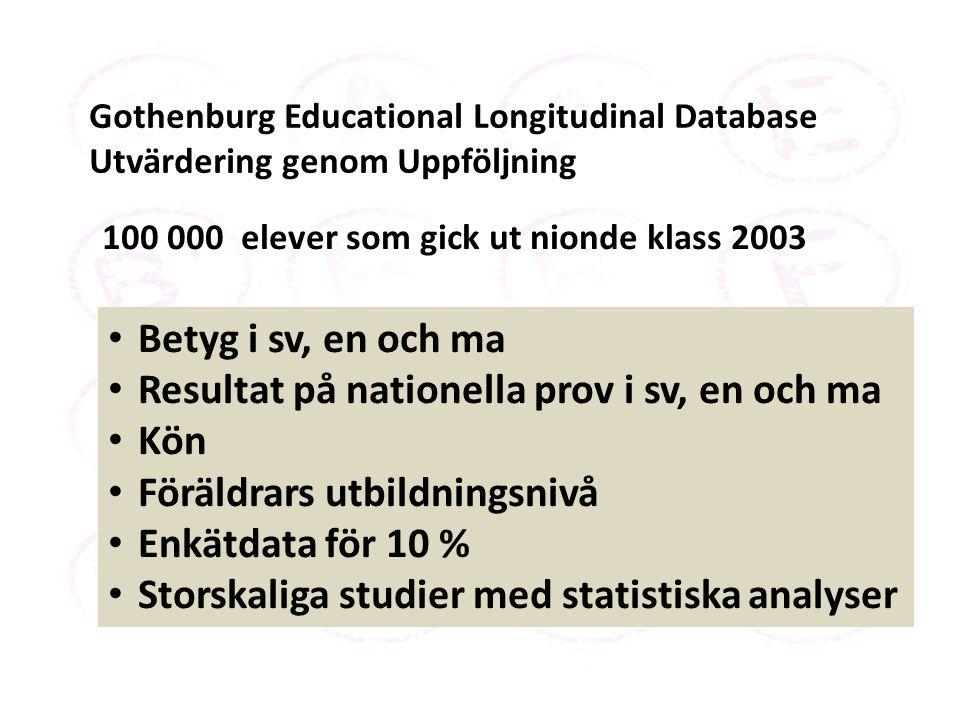 Gothenburg Educational Longitudinal Database Utvärdering genom Uppföljning 100 000 elever som gick ut nionde klass 2003 Betyg i sv, en och ma Resultat