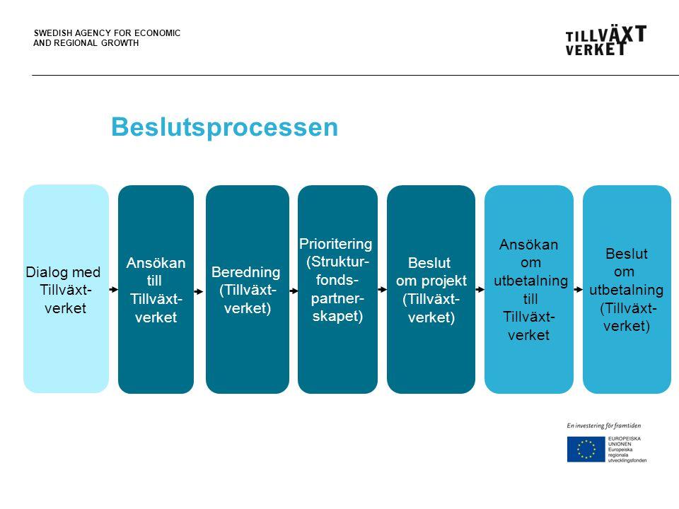 SWEDISH AGENCY FOR ECONOMIC AND REGIONAL GROWTH Beslutsprocessen Beredning (Tillväxt- verket) Ansökan till Tillväxt- verket Prioritering (Struktur- fo