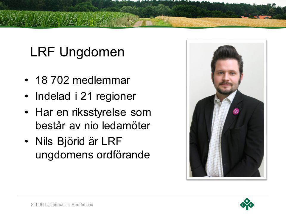 Sid 19 | Lantbrukarnas Riksförbund LRF Ungdomen 18 702 medlemmar Indelad i 21 regioner Har en riksstyrelse som består av nio ledamöter Nils Björid är LRF ungdomens ordförande