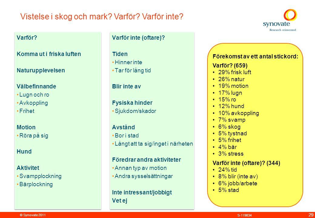 © Synovate 2011 29 S-119834 Varför inte (oftare).