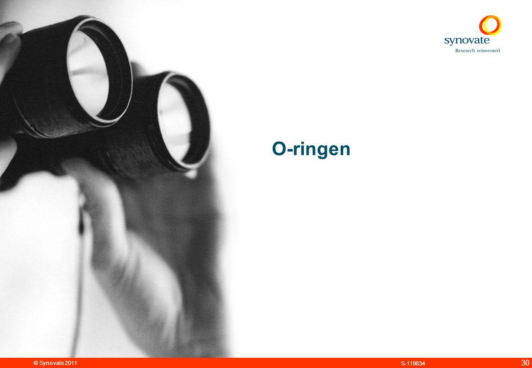 © Synovate 2011 30 S-119834 O-ringen