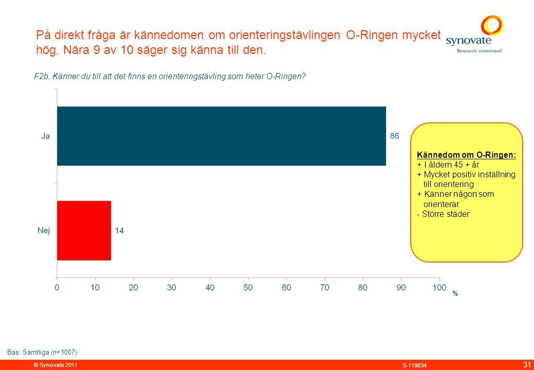 © Synovate 2011 31 S-119834 På direkt fråga är kännedomen om orienteringstävlingen O-Ringen mycket hög. Nära 9 av 10 säger sig känna till den. F2b. Kä