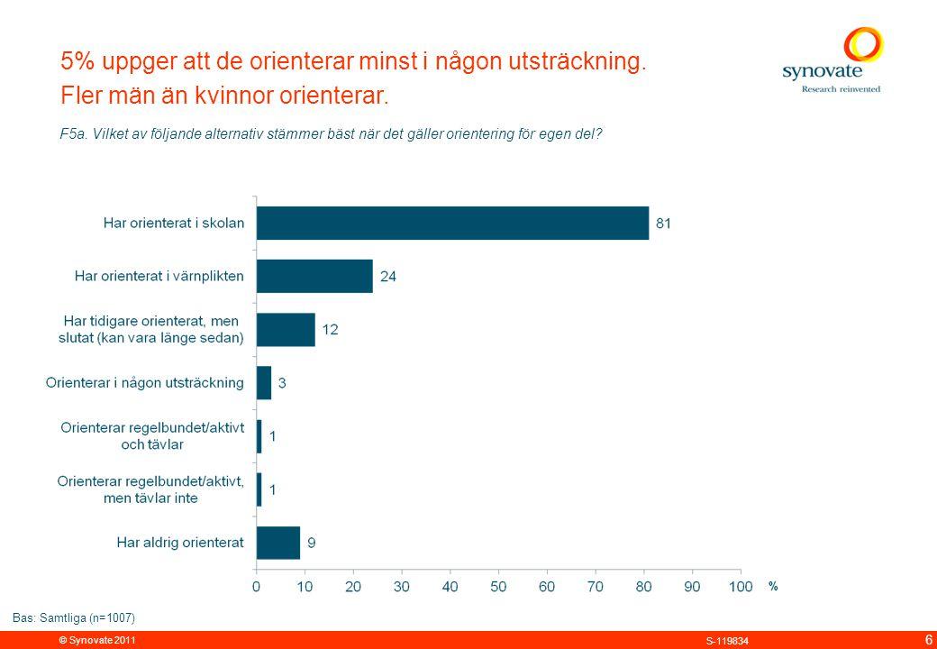 © Synovate 2011 6 S-119834 5% uppger att de orienterar minst i någon utsträckning.