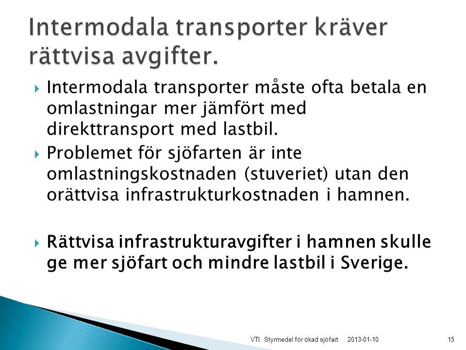  Intermodala transporter måste ofta betala en omlastningar mer jämfört med direkttransport med lastbil.